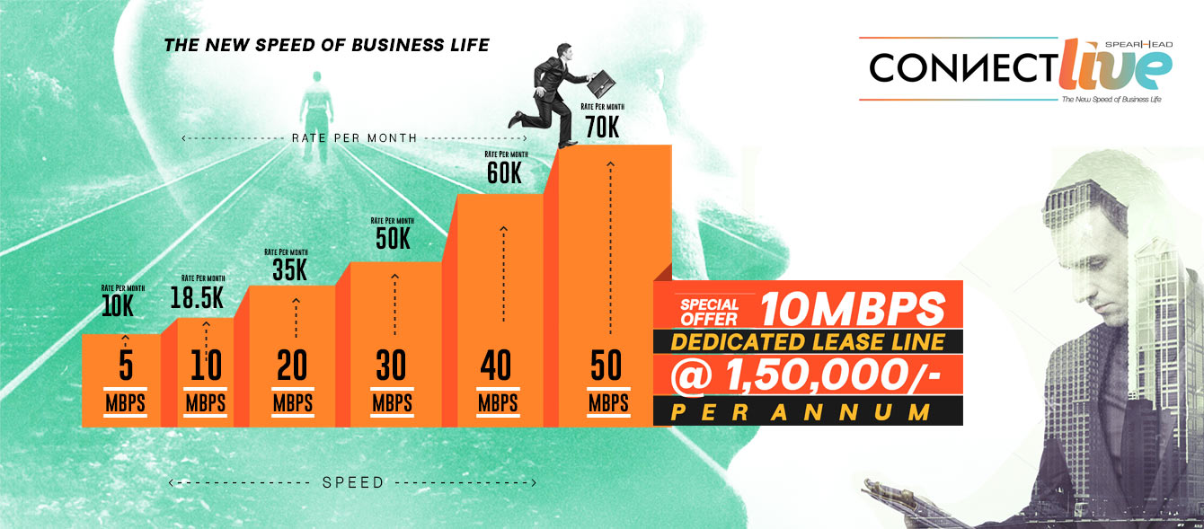 connect live - internet speed for business life